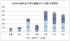2018年通用及小型运输航空公司航空器数量