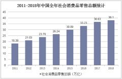 2011-2018年中国全年社会消费品零售总额统计