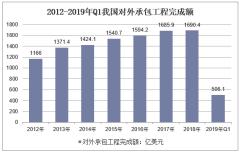 2012-2019年Q1我国对外承包工程完成额