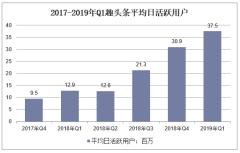 2017-2019年Q1趣头条平均日活跃用户