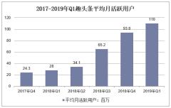 2017-2019年Q1趣头条平均月活跃用户