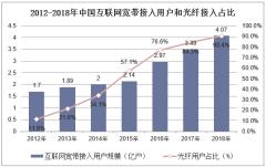 2012-2018年中国互联网宽带接入用户和光纤接入占比