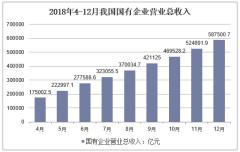 2018年4-12月我国国有企业营业总收入