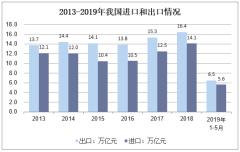 2013-2019年我国进口和出口情况