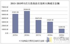 2015-2019年5月大连商品交易所豆油成交金额