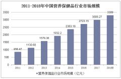 2011-2018年中国营养保健品行业市场规模