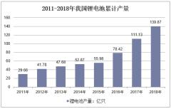 2011-2018年我国锂电池累计产量