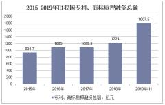 2013-2019年H1我国专利、商标质押融资总额