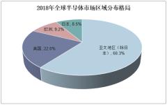 2018年全球半导体市场区域分布格局