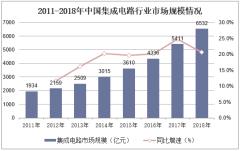 2011-2018年中国集成电路行业市场规模情况