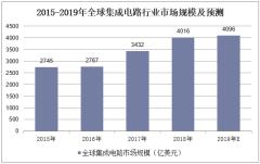 2015-2019年全球集成电路行业市场规模及预测