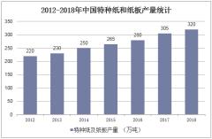 2012-2018年中国特种纸和纸板产量统计