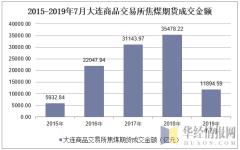 2015-2019年7月大连商品交易所焦煤期货成交金额
