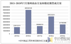 2015-2019年7月郑州商品交易所棉花期货成交量