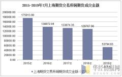 2015-2019年7月上海期货交易所铜期货成交金额