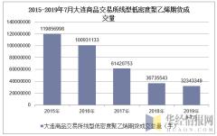 2015-2019年7月大连商品交易所线型低密度聚乙烯期货成交量