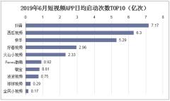 2019年6月短视频APP日均启动次数TOP10(亿次)