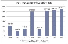 2011-2018年郴州市商品房施工面积