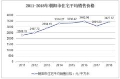 2011-2018年朝阳市住宅平均销售价格