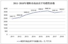 2011-2018年朝阳市商品房平均销售价格