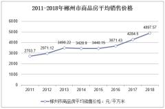 2011-2018年郴州市商品房平均销售价格