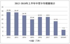 2012-2019年上半年中型卡车销量统计