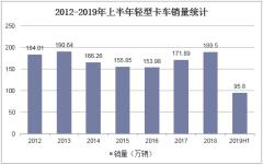 2012-2019年上半年轻型卡车销量统计