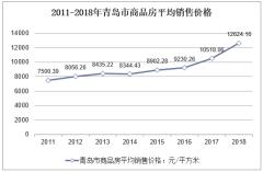 2011-2018年青岛市商品房平均销售价格