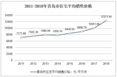 2011-2018年青岛市住宅平均销售价格