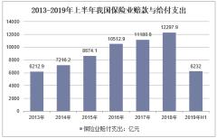 2013-2019年上半年我国保险业赔款与给付支出