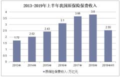 2013-2019年上半年我国原保险保费收入