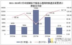 2015-2019年7月中国制造平板显示器用的机器及装置进口数量及均价