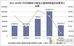 2015-2019年7月中国制造平板显示器用的机器及装置进口金额