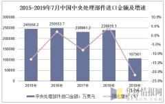 2015-2019年7月中国中央处理部件进口金额及增速