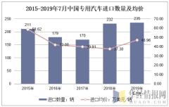 2015-2019年7月中国专用汽车进口数量及均价