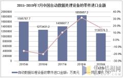 2015-2019年7月中国自动数据处理设备的零件进口金额及增速