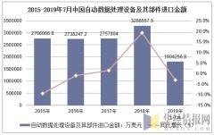 2015-2019年7月中国自动数据处理设备及其部件进口金额及增速