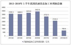 2013-2019年上半年我国农副食品加工业利润总额