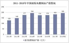2011-2018年中国速冻鱼糜制品产值情况