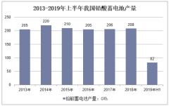 2013-2019年上半年我国铅酸蓄电池产量