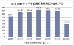 2013-2019年上半年我国原电池及原电池组产量