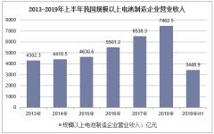 2013-2019年上半年我国规模以上电池制造企业营业收入