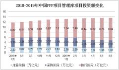 2018-2019年中国PPP项目管理库项目投资额变化