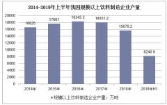 2013-2019年上半年我国规模以上饮料制造企业产量