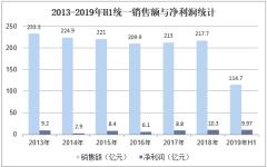 2013-2019年H1统一销售额与净利润统计