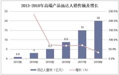2013-2018年高端产品汤达人销售额及增长
