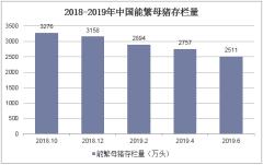 2018-2019年中国能繁母猪存栏量