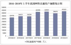 2016-2019年上半年我国网络直播用户规模统计图