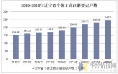 2010-2018年辽宁省个体工商注册登记户数