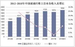 2012-2018年中国玻璃纤维主营业务收入及增长